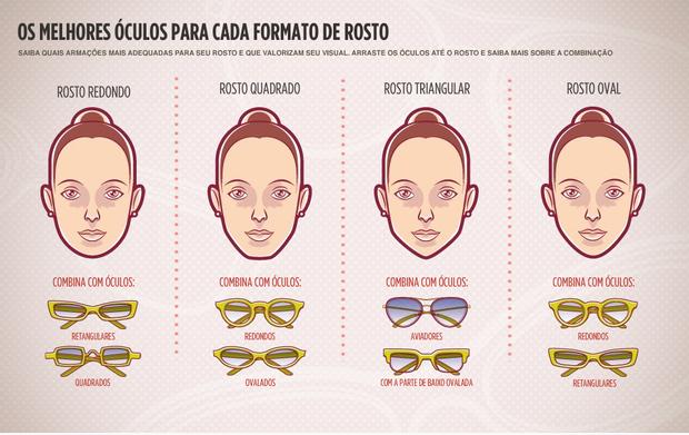 d2222f98ae8a4 O mais importante é seguir as recomendações médicas e conhecer o seu  biotipo facial.
