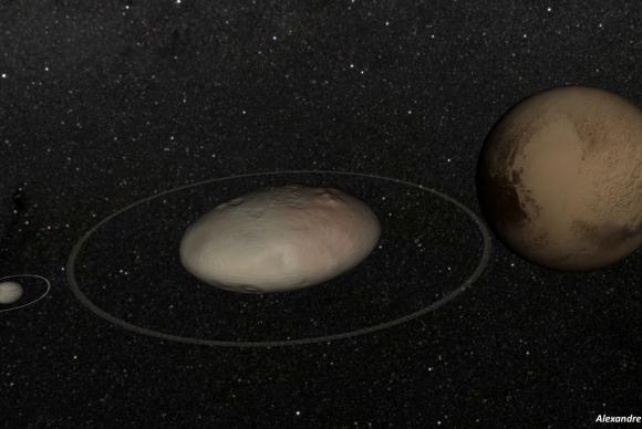 O planeta anão Haumea ao centro, Plutão à direita e a lua de Haumea, Chariklo à esquerda