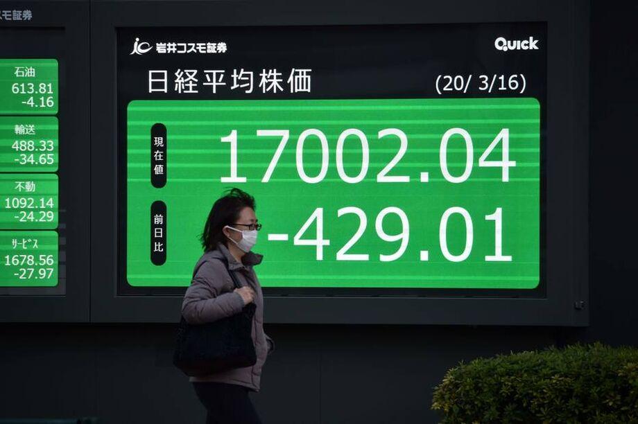 Mercado financeiro de Tóquio