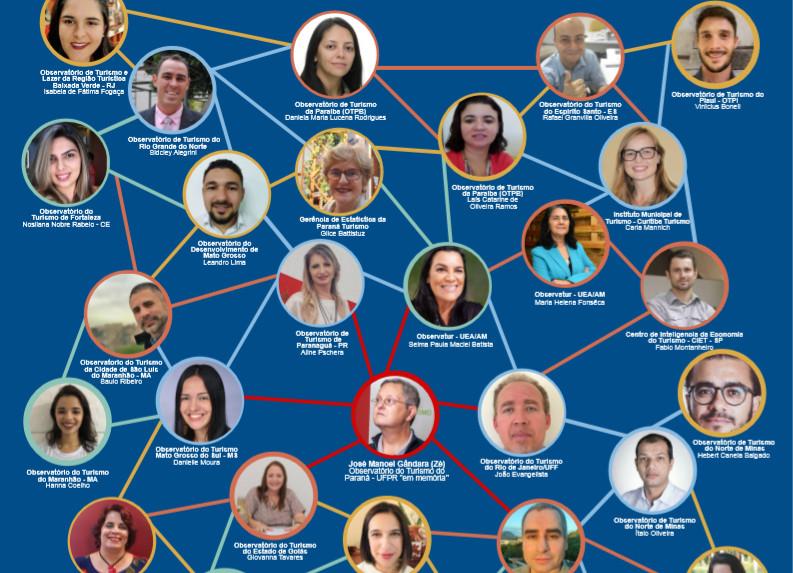 O 4º Encontro da Rede Brasileira dos Observatórios de Turismo