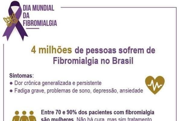 Dia Mundial da Fibromialgia: medo de covid-19 faz pacientes não buscarem  ajuda - A Crítica de Campo Grande Mobile